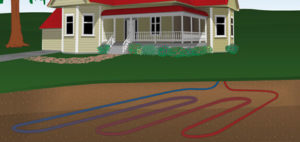 Geothermal Heating Loop Diagram