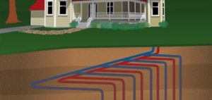 geothermal heating loop vertical